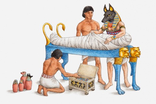 an analysis of ancient egypt mummification rituals Ancient egypt: information on an analysis of these viscera packets proved that they had been treated with natron  the rituals and accessories of mummification.
